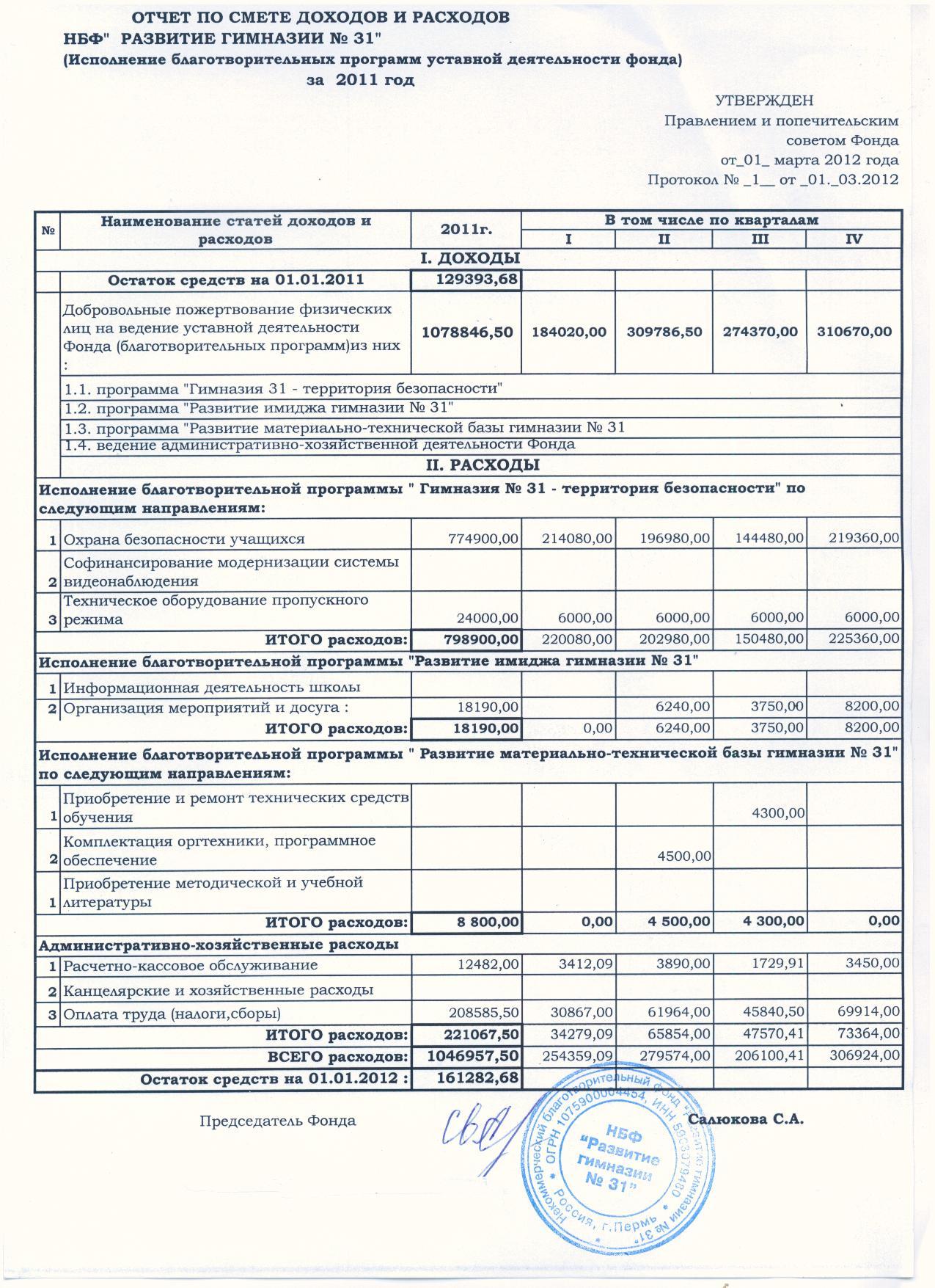 устав благотворительной организации образец